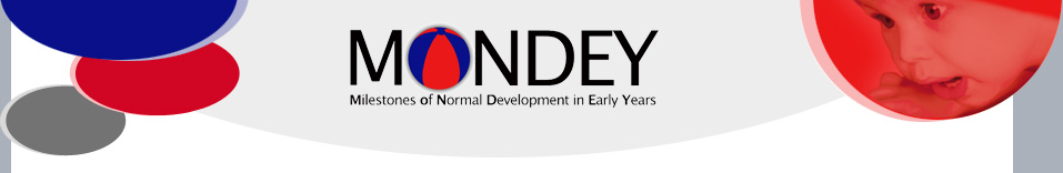 MONDEY Milestones of Normal Development in Early Years'